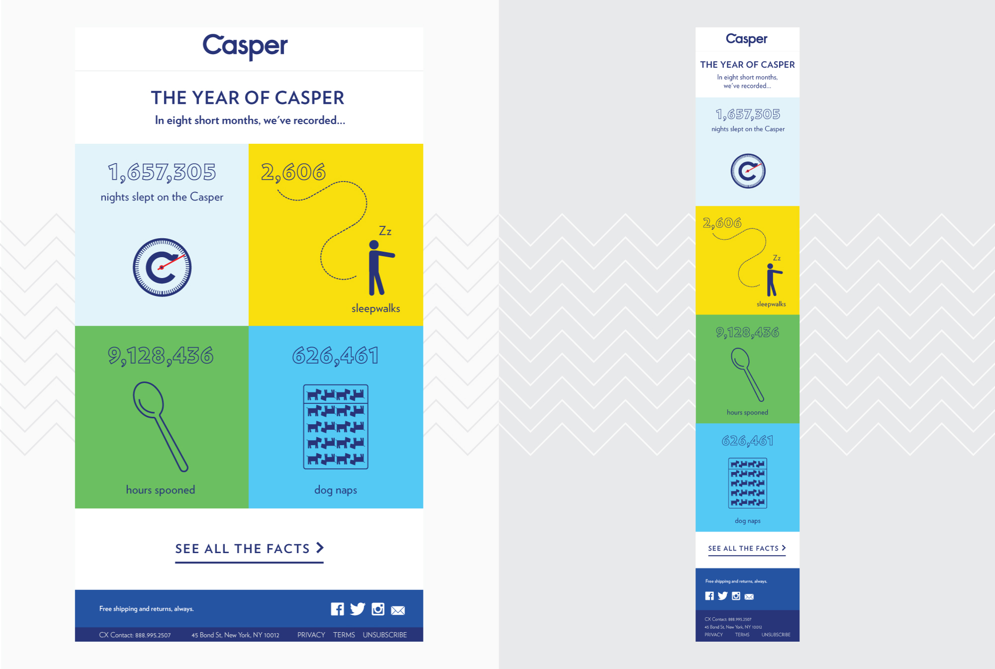 Casper Infographic Email And Web Design Cmb Design